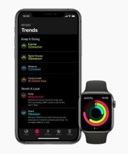 apple watchos6 iphone watch trends 060319