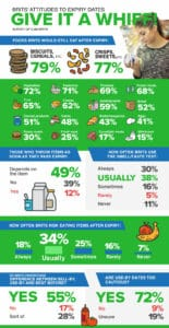 expiry dates results