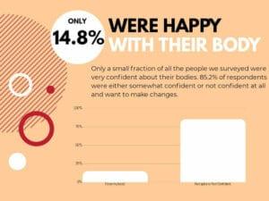 happybodyinfographic