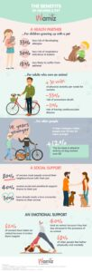 infographie bienfait article UK