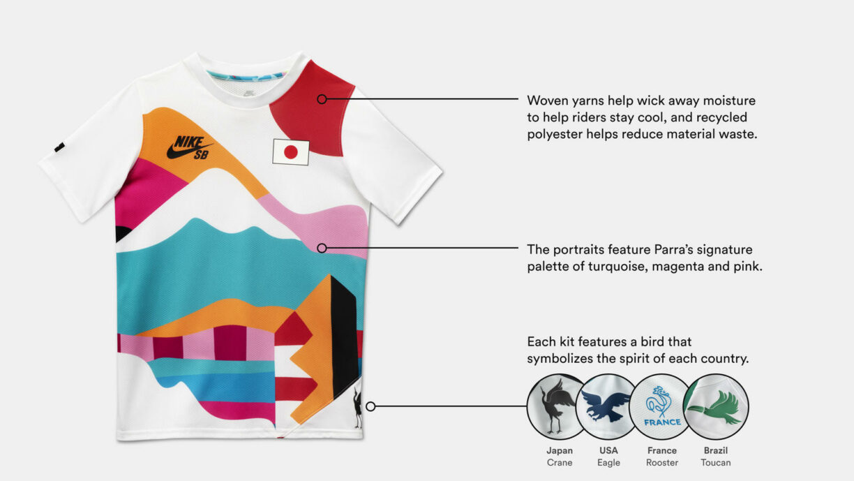 Nike SB Federation Kits